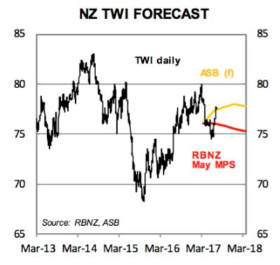 TWI NZ